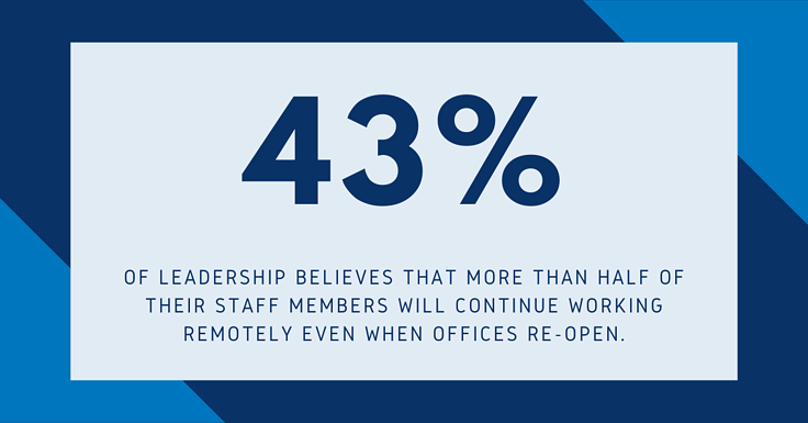 How IT Leadership Can Plan for 2021