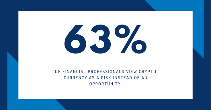 Cryptocurrency, Blockchain, and NFTs: The Opportunity for Financial Institutions