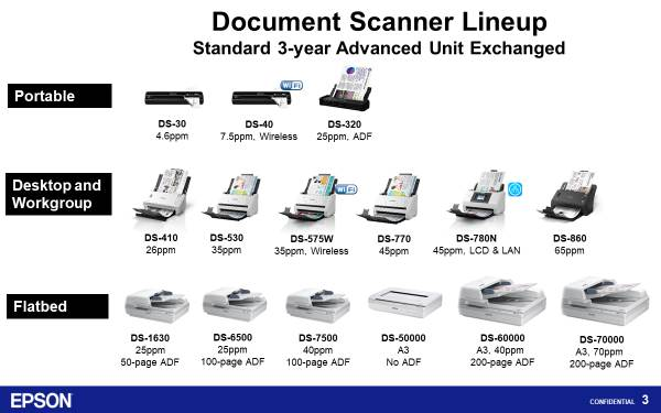 Epson document scanners blm technologies