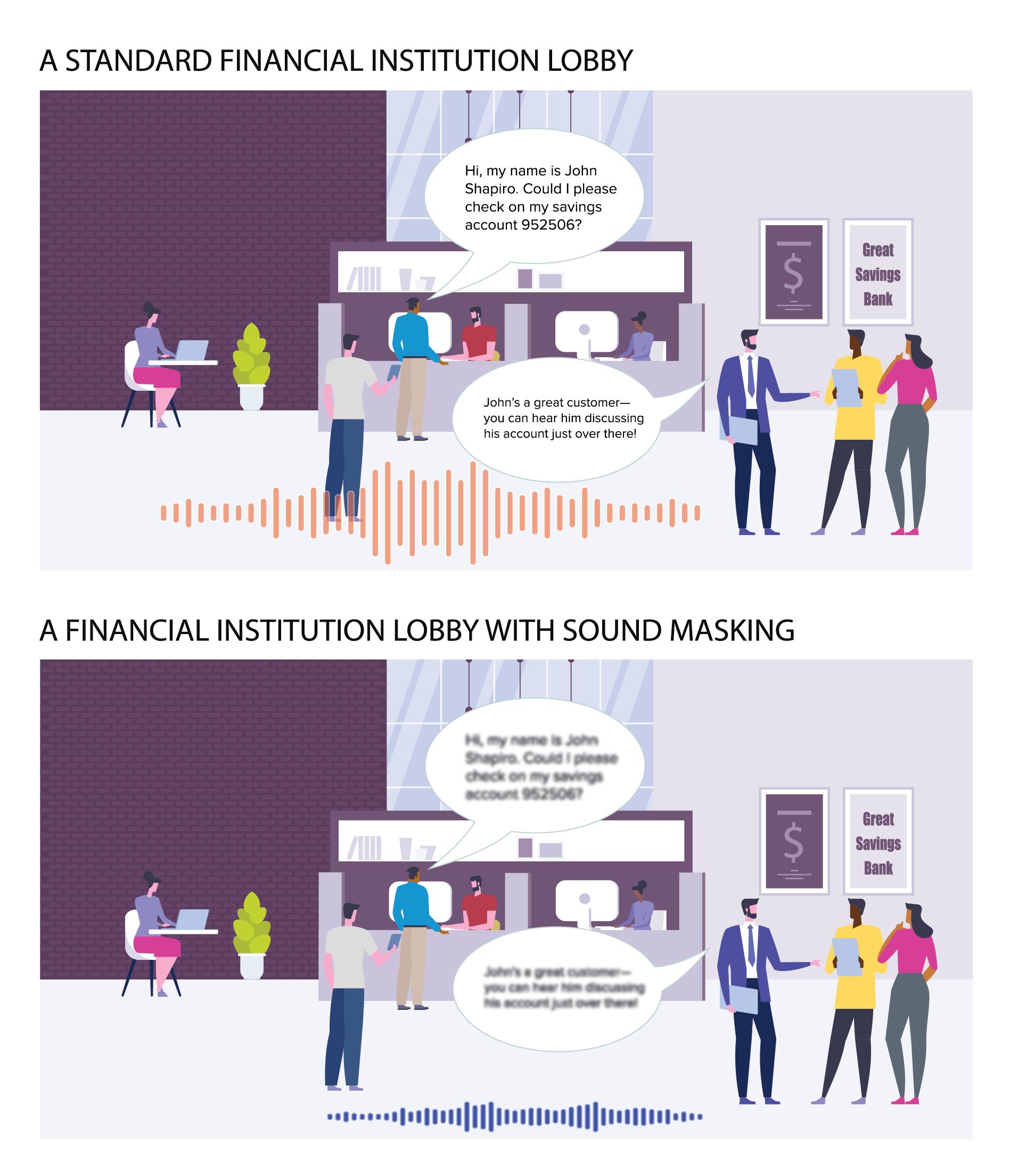 Financial_Institution_Sound_Masking_BLM_Technologies