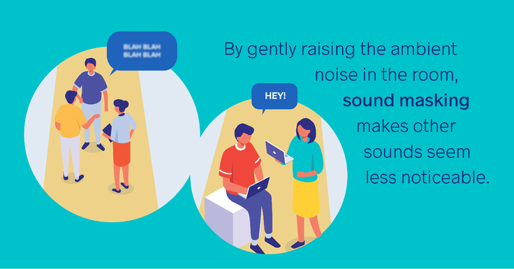 [Infographic] How Does Sound Masking Work?